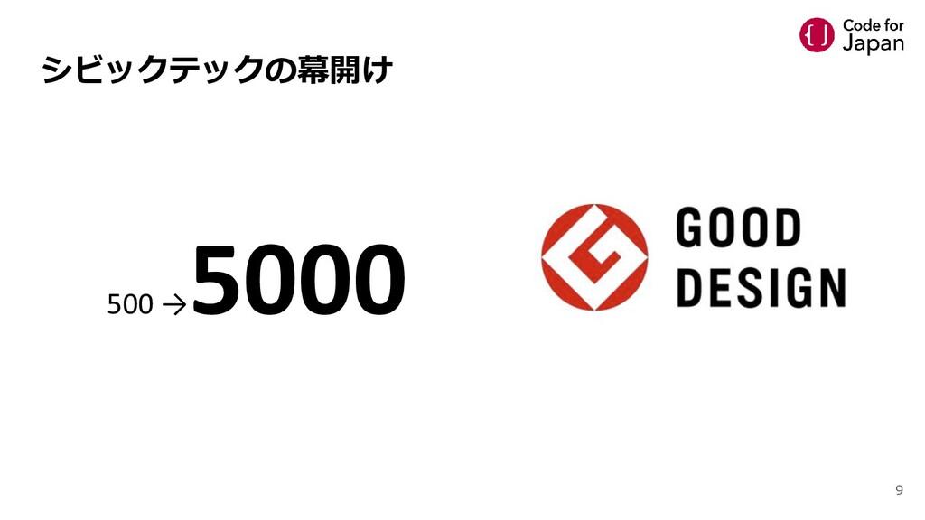シビックテックの幕開け 500 → 5000 9