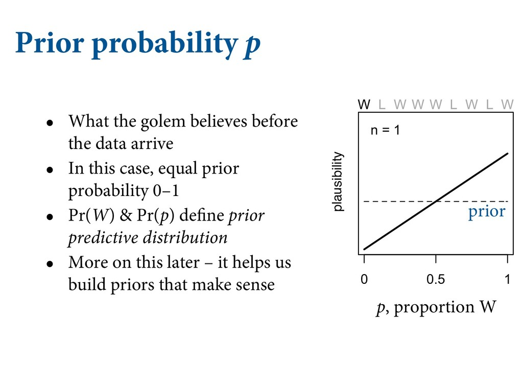 Prior probability p • What the golem believes b...