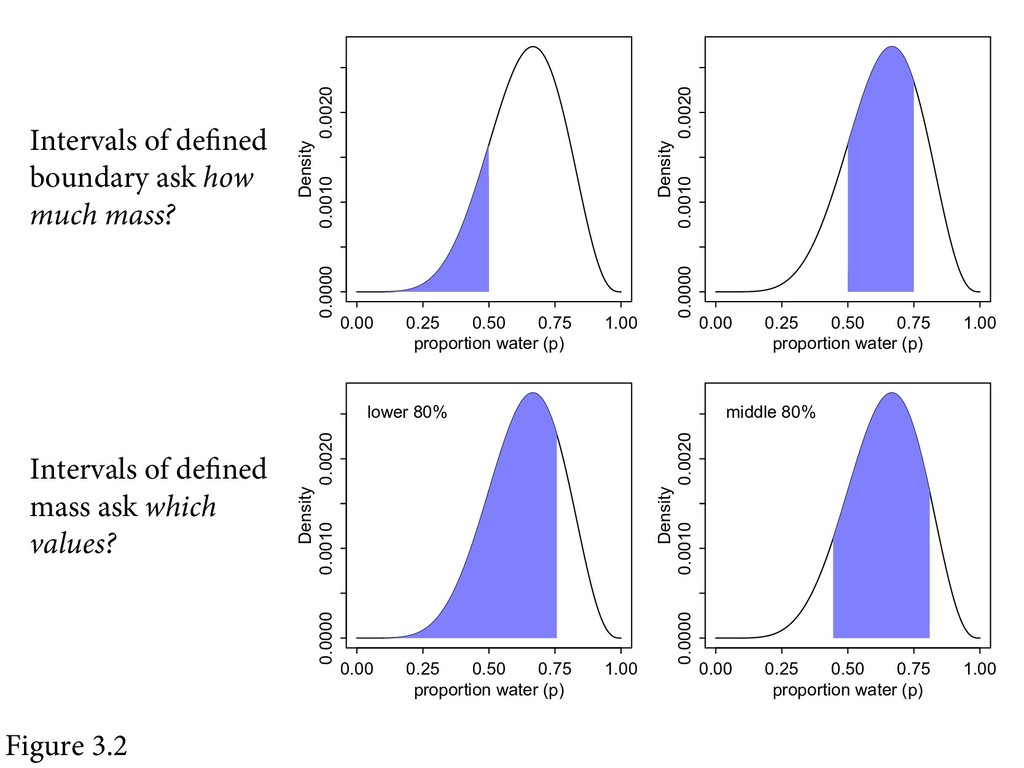 Figure 3.2 Intervals of defined boundary ask ho...