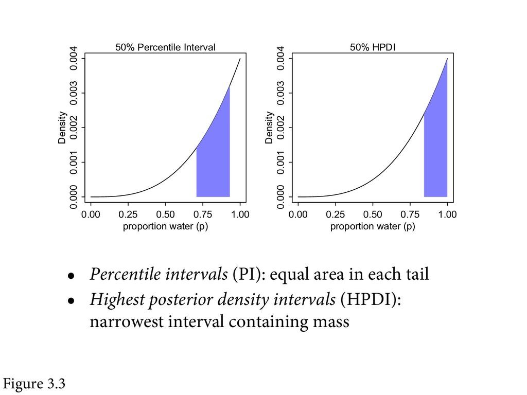 • Percentile intervals (PI): equal area in each...