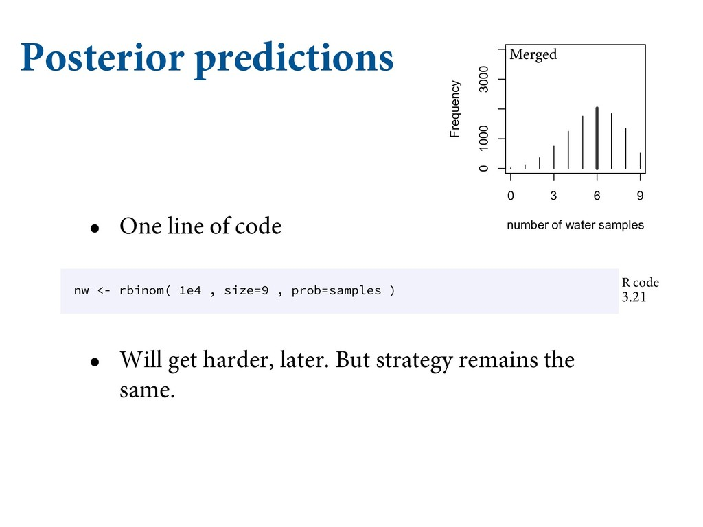 Posterior predictions • One line of code • Will...