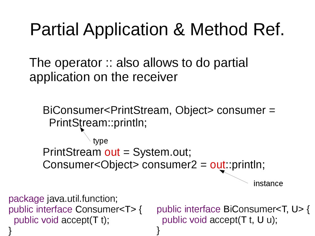 Partial Application & Method Ref. The operator ...