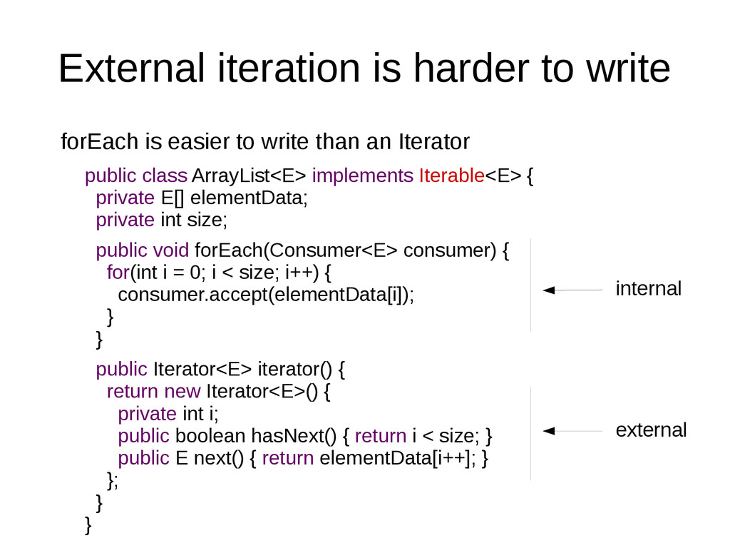 External iteration is harder to write forEach i...