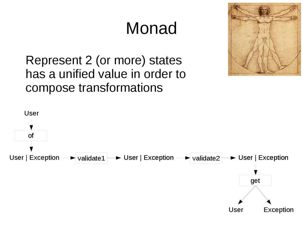 Monad Represent 2 (or more) states has a unifie...