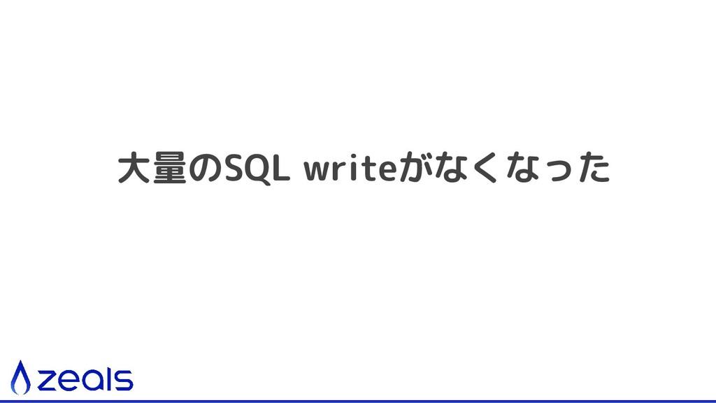 大量のSQL writeがなくなった