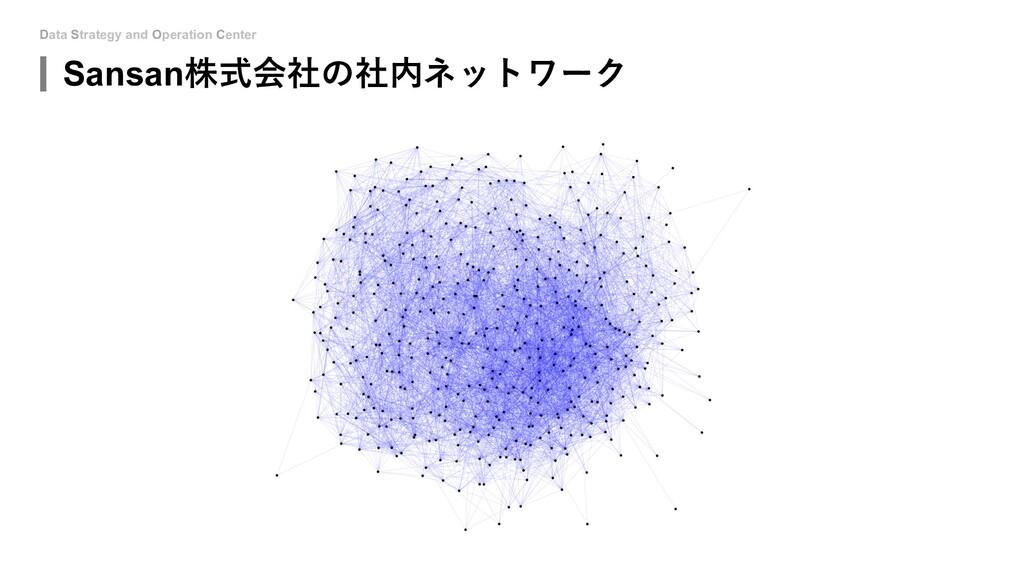 Data Strategy and Operation Center Sansan株式会社の社...