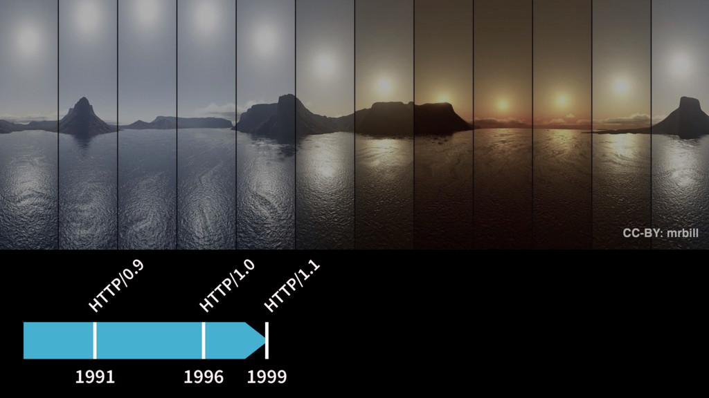 CC-BY: mrbill 1991 1996 1999 HTTP/0.9 HTTP/1.0 ...
