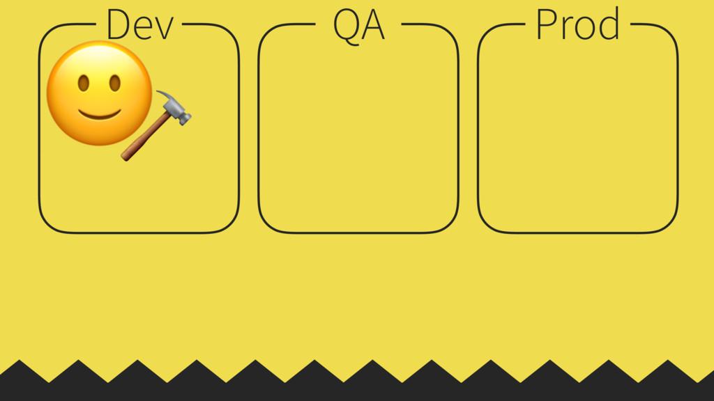 Dev QA Prod