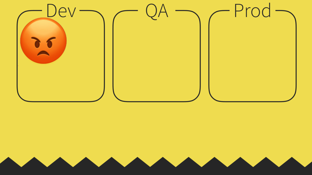 Dev QA Prod        ☹