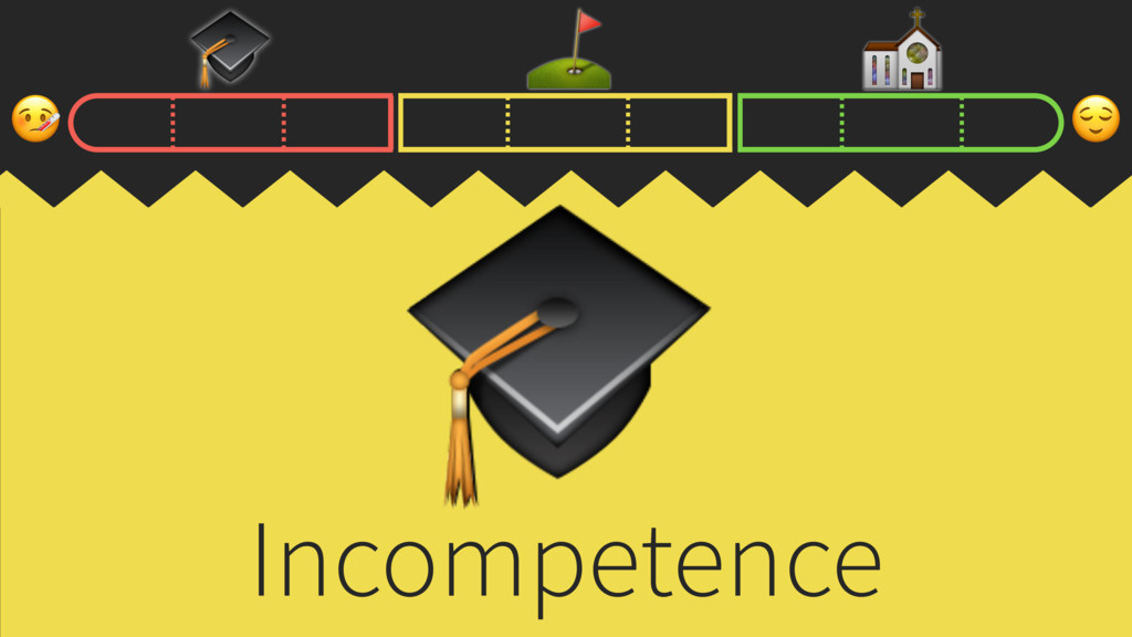 ⛳ ⛪ Incompetence