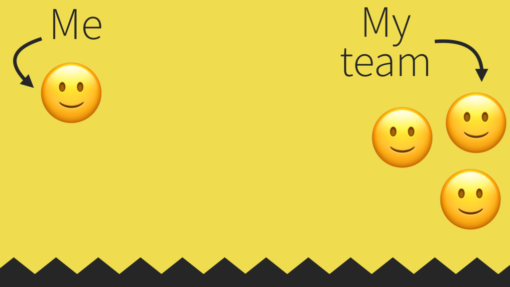 Me My team