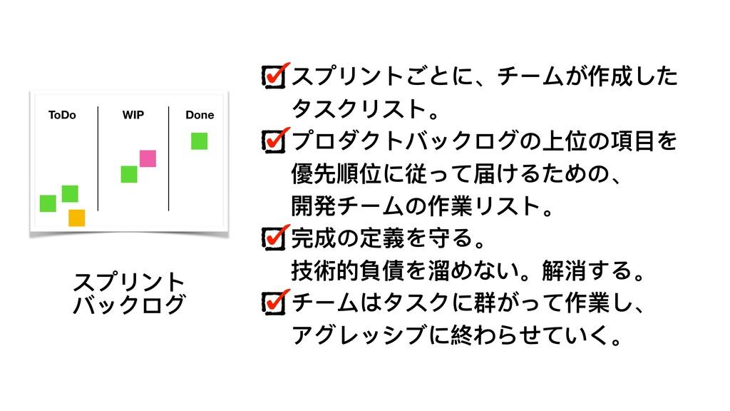 スプリントごとに、チームが作成した  タスクリスト。 プロダクトバックログの上位の項⽬を ...