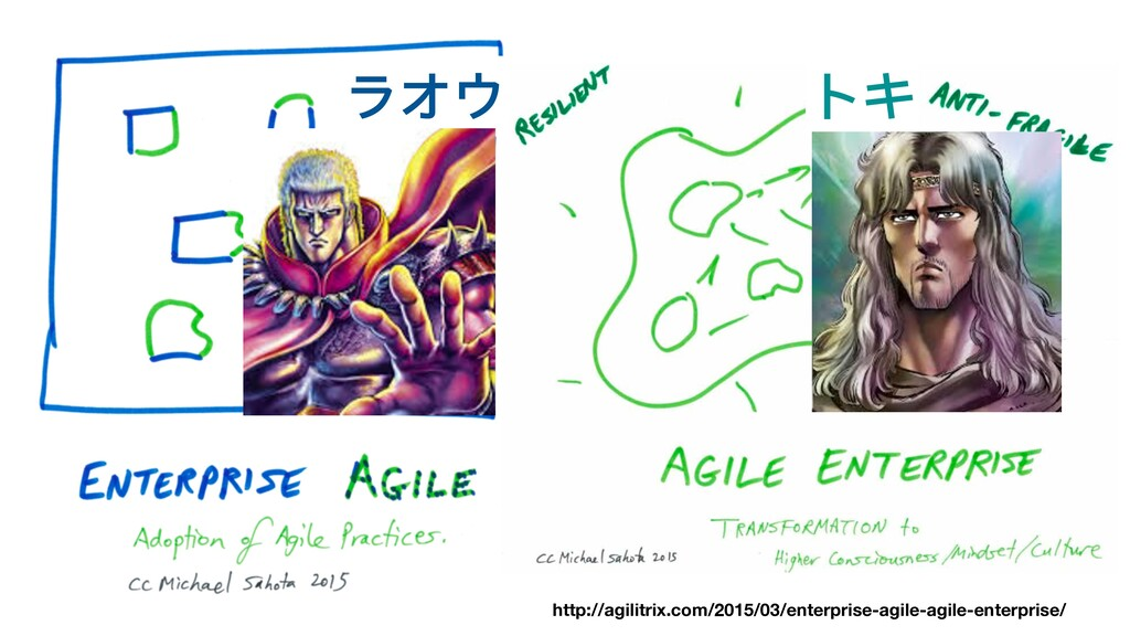 http://agilitrix.com/2015/03/enterprise-agile-a...