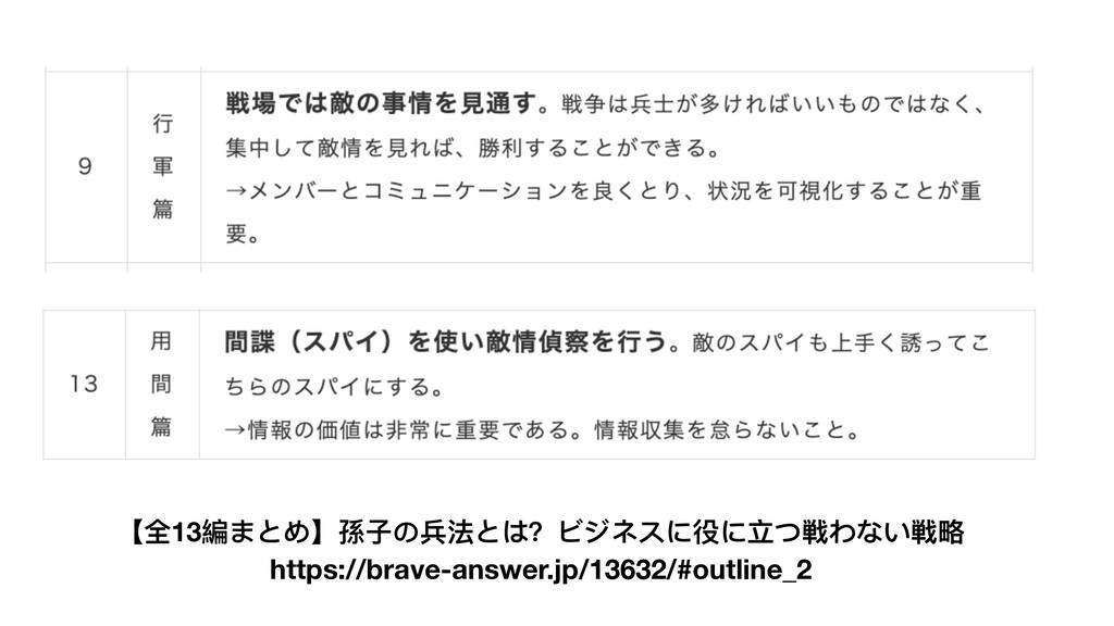 https://brave-answer.jp/13632/#outline_2 【全13編ま...