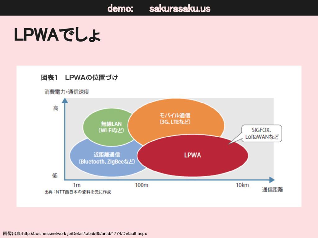 LPWAでしょ 画像出典:http://businessnetwork.jp/Detail/t...
