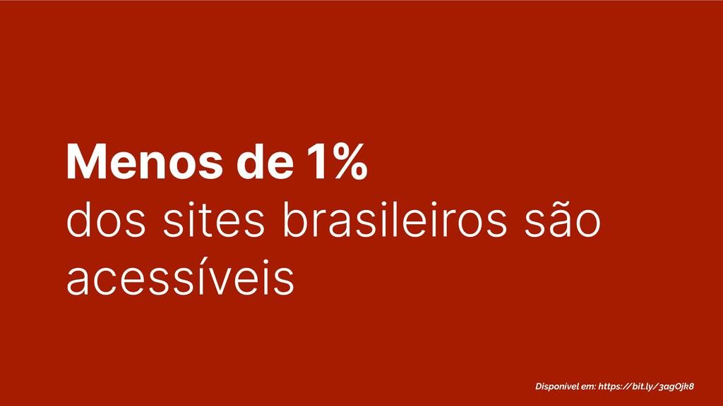 Menos de 1% dos sites brasileiros são acessívei...