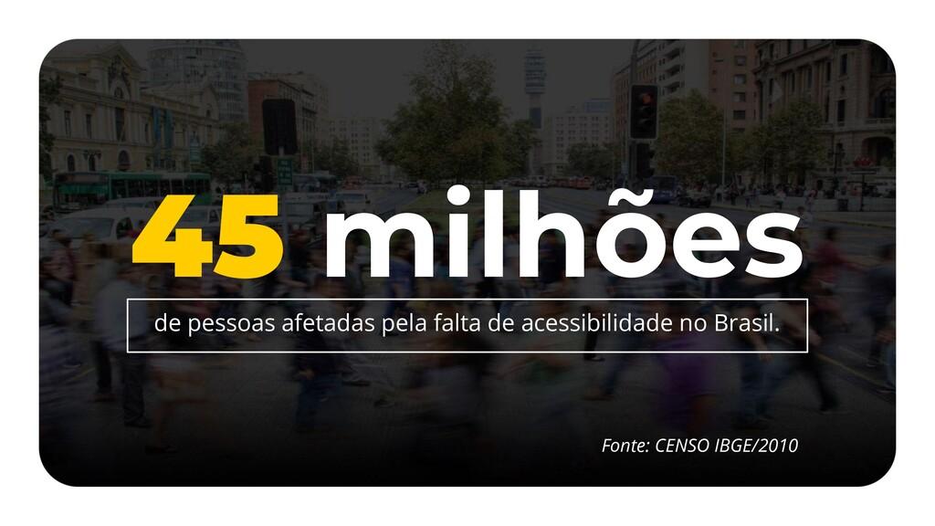 45 milhões de pessoas afetadas pela falta de ac...