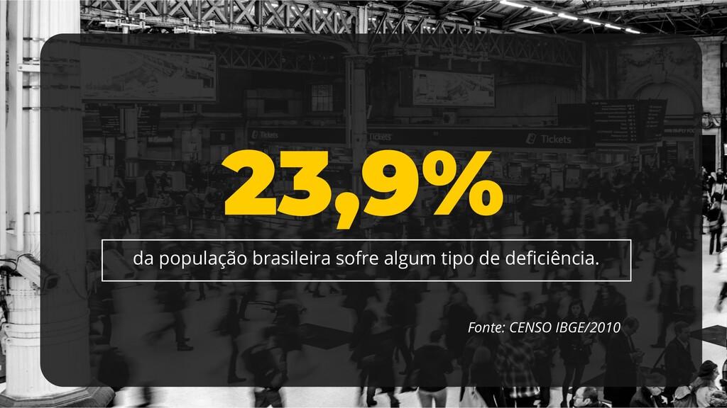 23,9% da população brasileira sofre algum tipo ...
