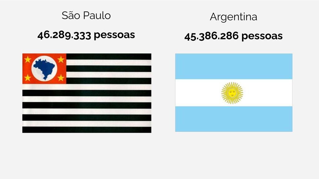 São Paulo 46.289.333 pessoas Argentina 45.386.2...