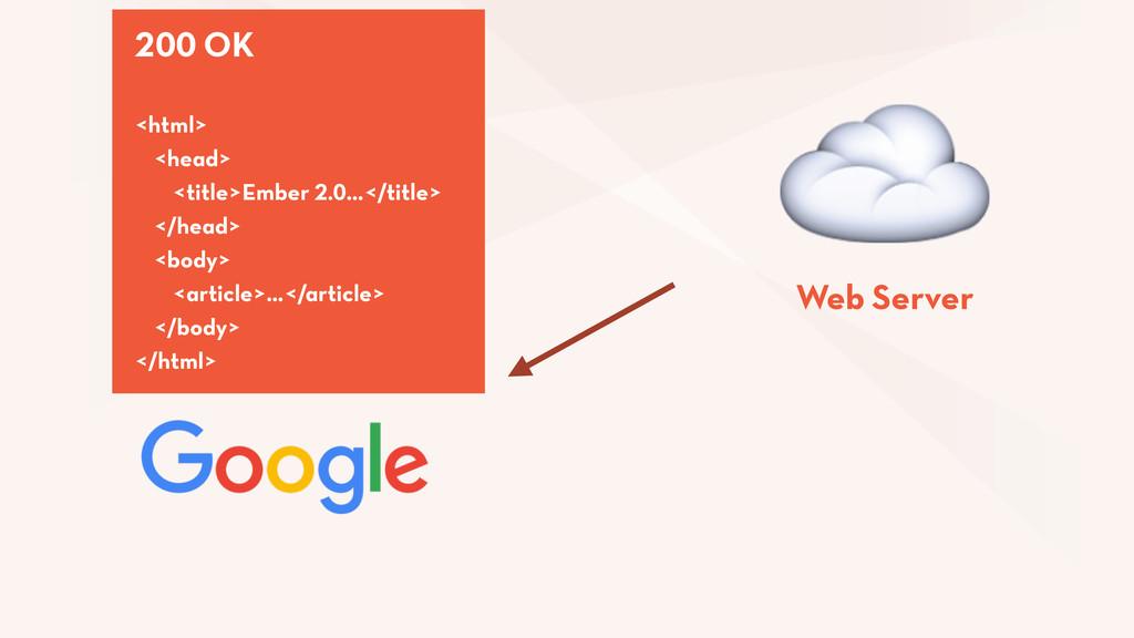 ☁ Web Server 200 OK <html> <head> <title>Ember ...