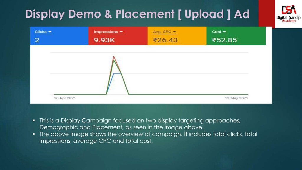 Display Demo & Placement [ Upload ] Ad  This i...