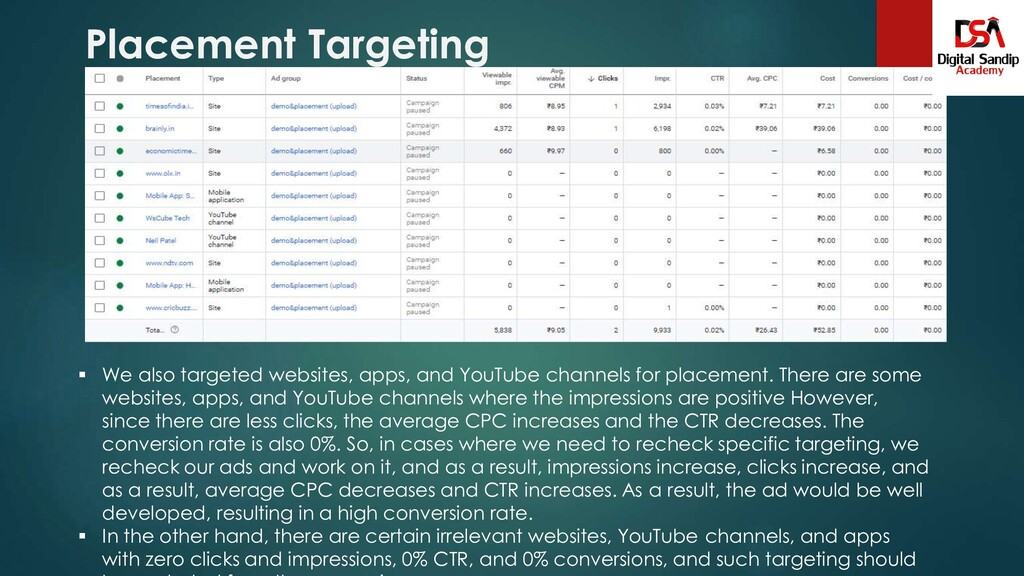 Placement Targeting  We also targeted websites...