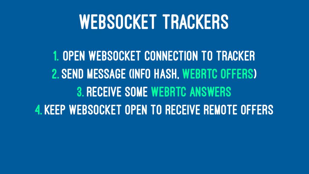 WEBSOCKET TRACKERS 1. Open WebSocket connection...