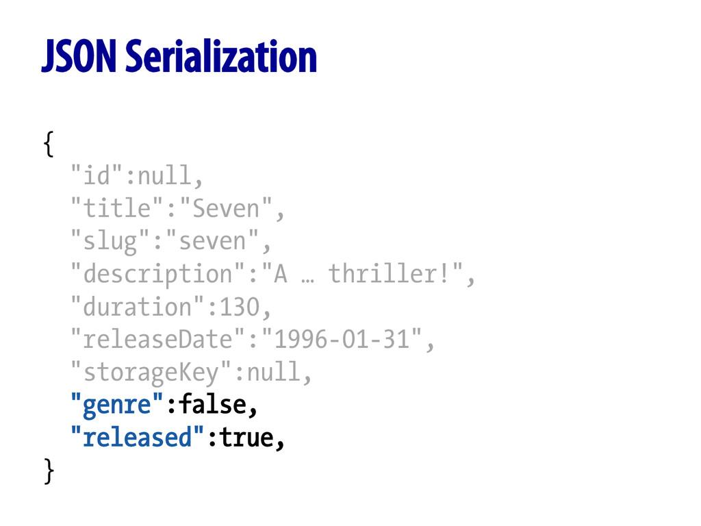 """{ """"id"""":null, """"title"""":""""Seven"""", """"slug"""":""""seven"""", """"..."""