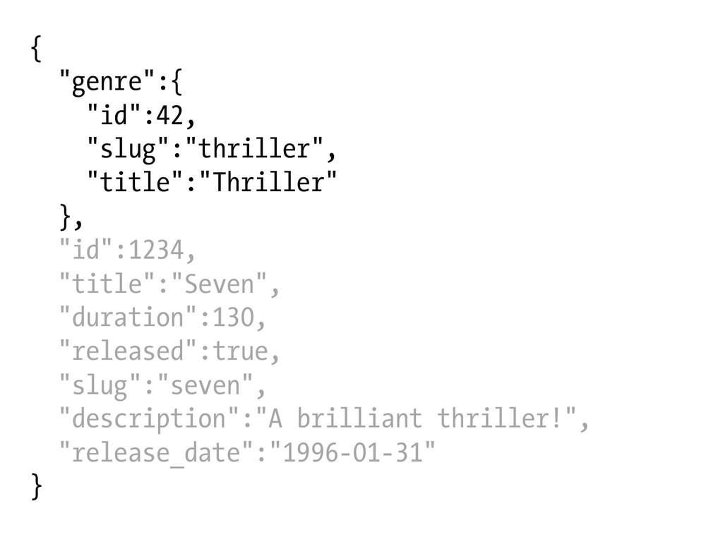 "{ ""genre"":{ ""id"":42, ""slug"":""thriller"", ""title""..."