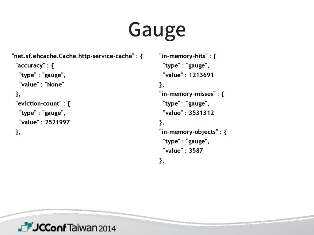 "(BVHF ""net.sf.ehcache.Cache.http-service-cache""..."