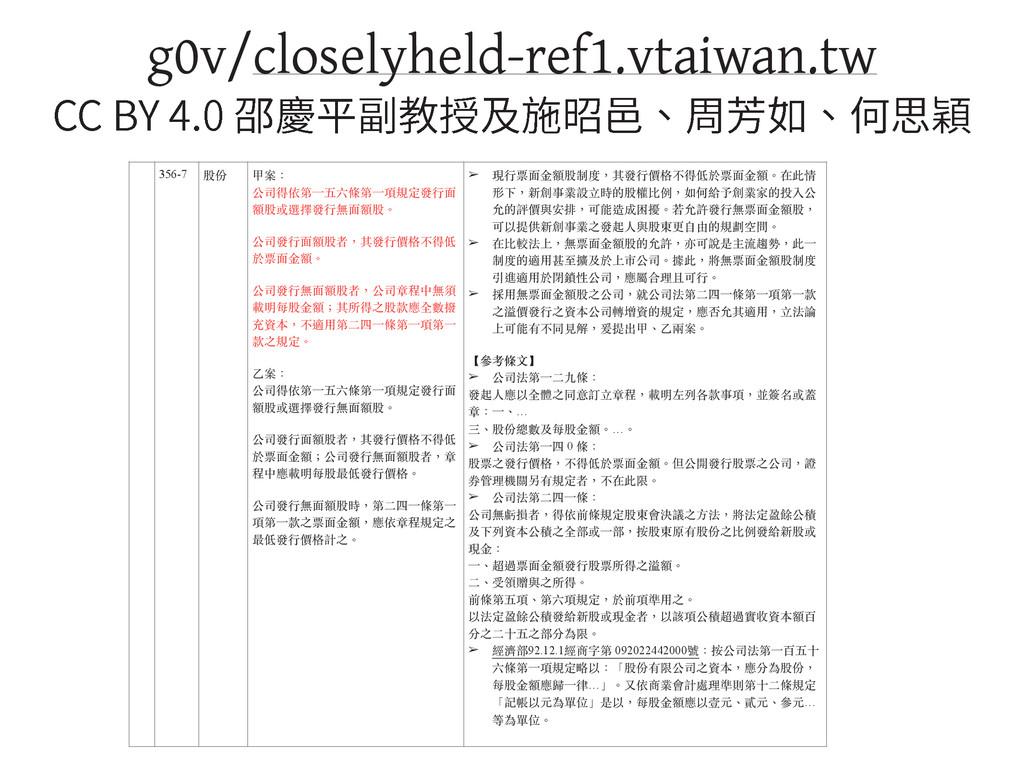 g0v/closelyheld-ref1.vtaiwan.tw 356-7 股份 甲案: 公司...