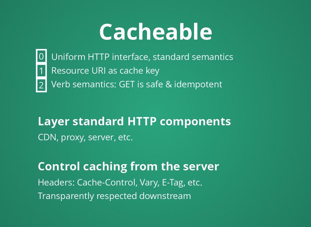 Cacheable Cacheable 0 1 Uniform HTTP interface,...