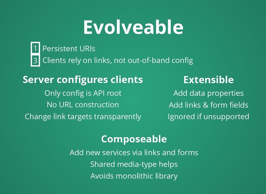 Evolveable Evolveable Persistent URIs Clients r...