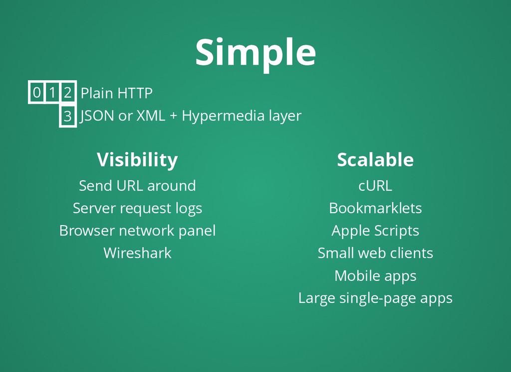 Simple Simple Plain HTTP JSON or XML + Hypermed...
