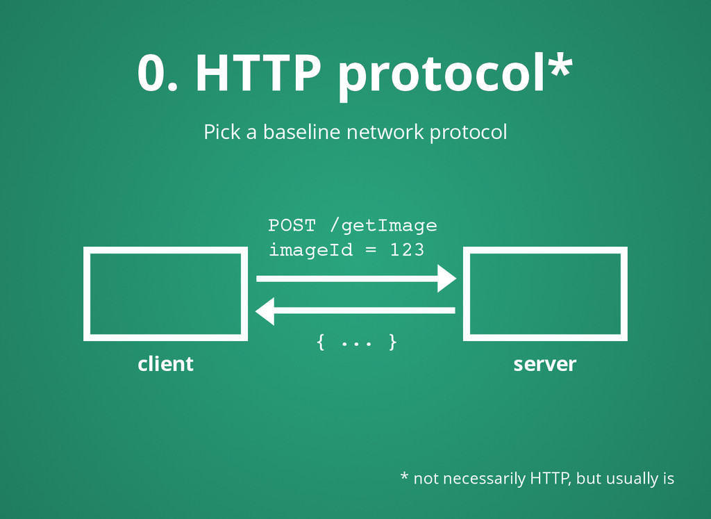 Pick a baseline network protocol 0. HTTP protoc...