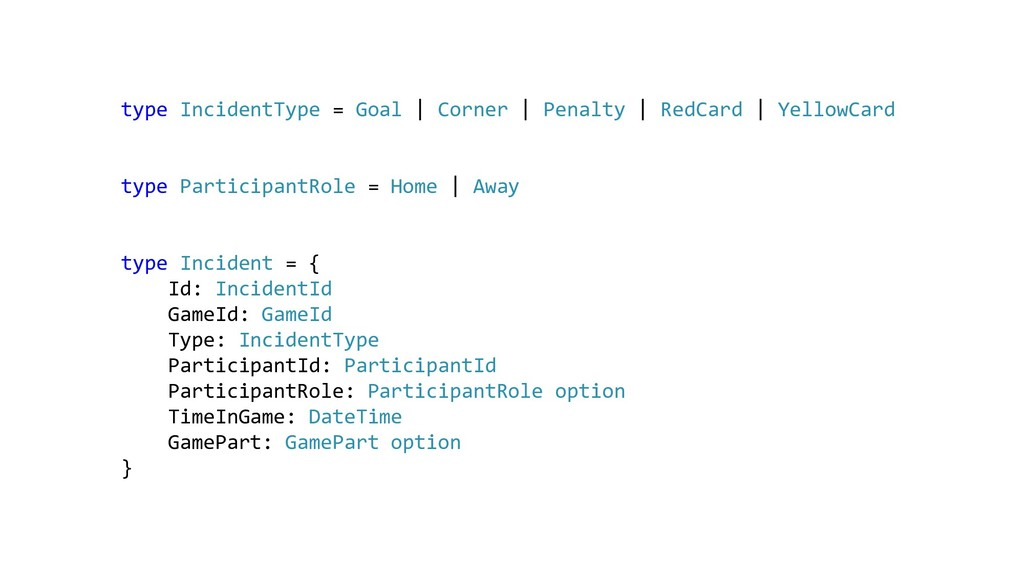 type IncidentType = Goal | Corner | Penalty | R...