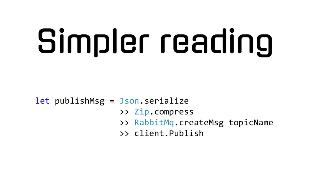 Simpler reading let publishMsg = Json.serialize...