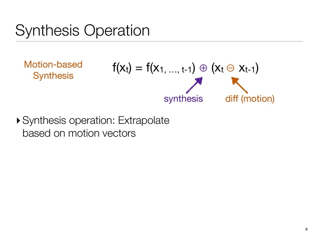 Synthesis Operation 6 f(xt) = f(x1, …, t-1) ⊕ (...