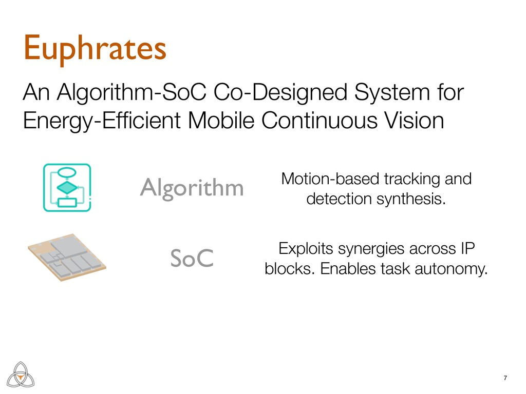 7 Euphrates An Algorithm-SoC Co-Designed System...
