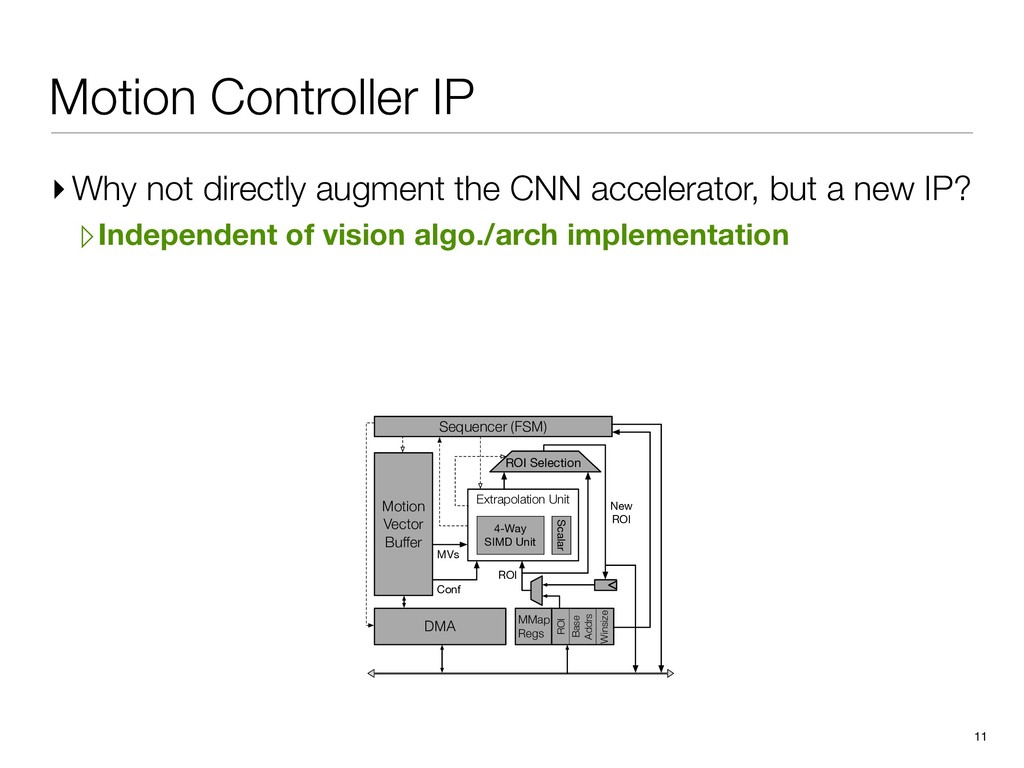 Motion Controller IP ▸ Why not directly augment...