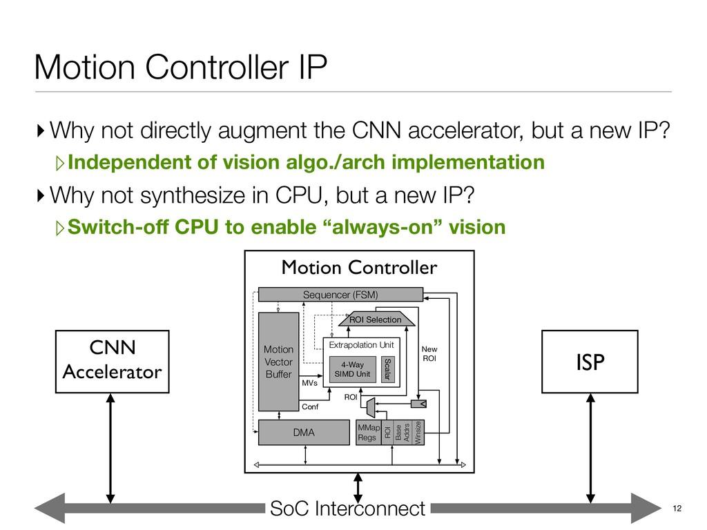 Motion Controller CNN Accelerator Motion Contro...