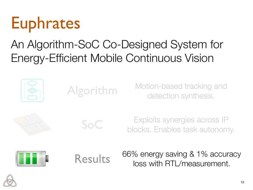 13 Euphrates An Algorithm-SoC Co-Designed Syste...