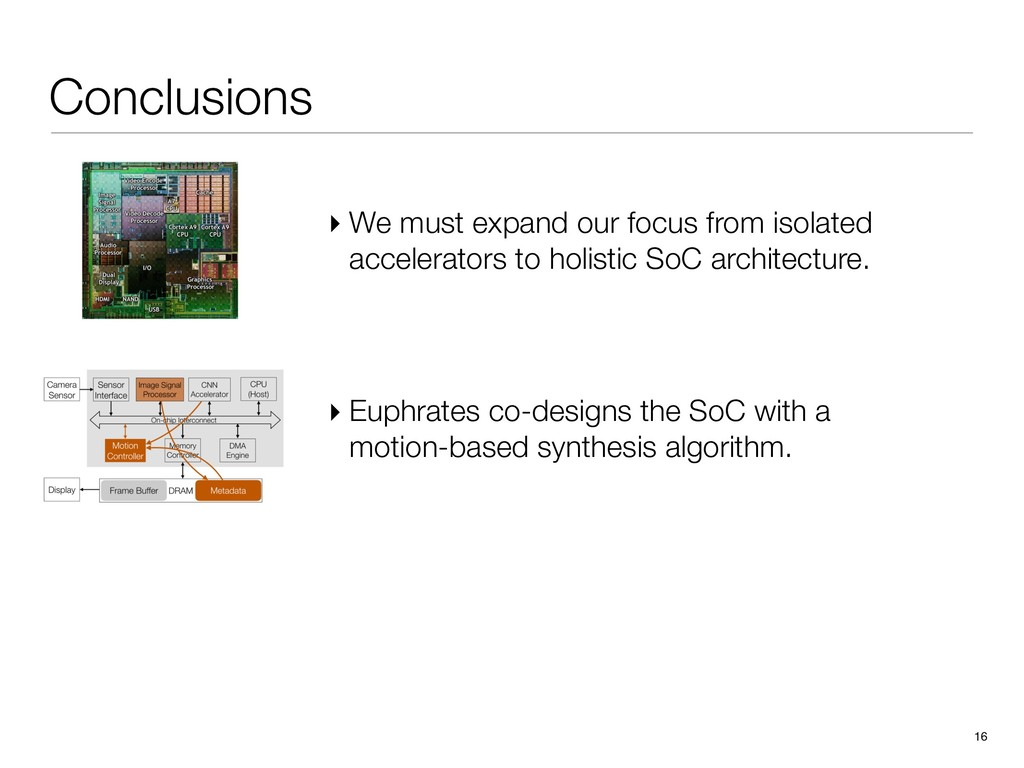 Conclusions 16 ▸ Euphrates co-designs the SoC w...
