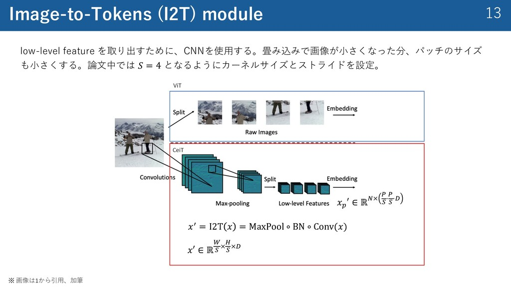 13 Image-to-Tokens (I2T) module low-level featu...