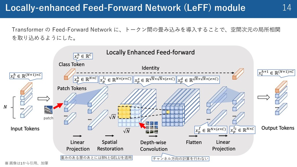 14 Locally-enhanced Feed-Forward Network (LeFF)...