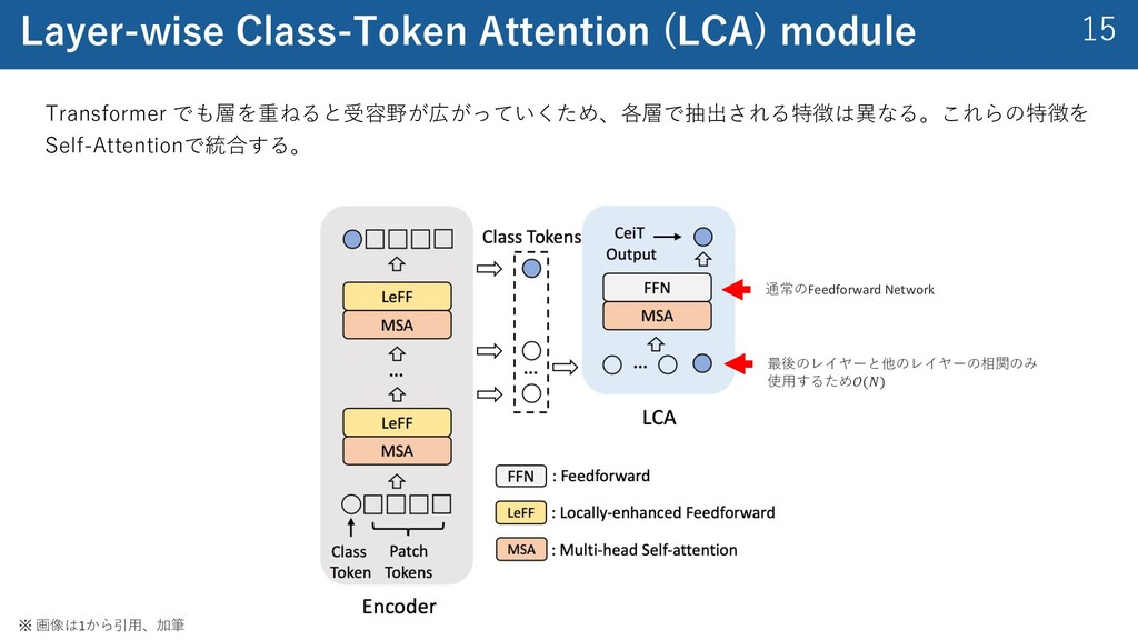 15 Layer-wise Class-Token Attention (LCA) modul...