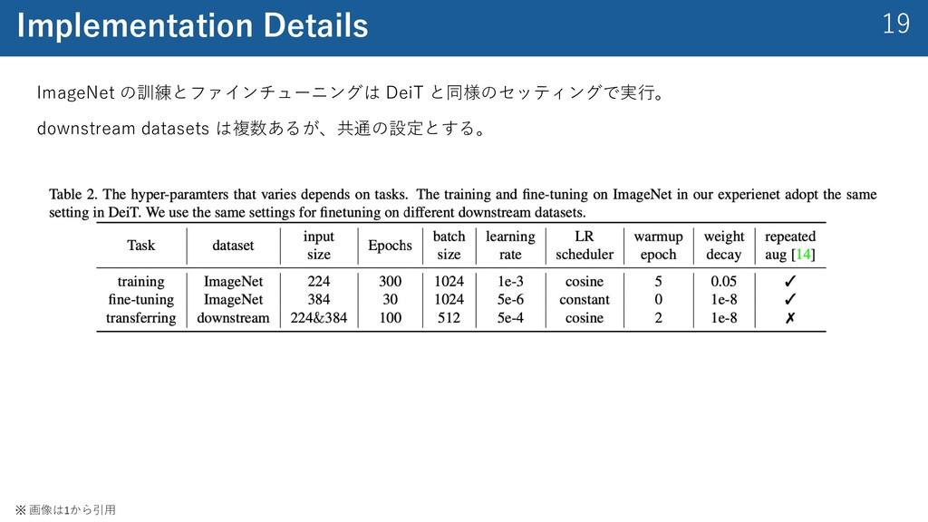 19 Implementation Details ImageNet の訓練とファインチューニ...
