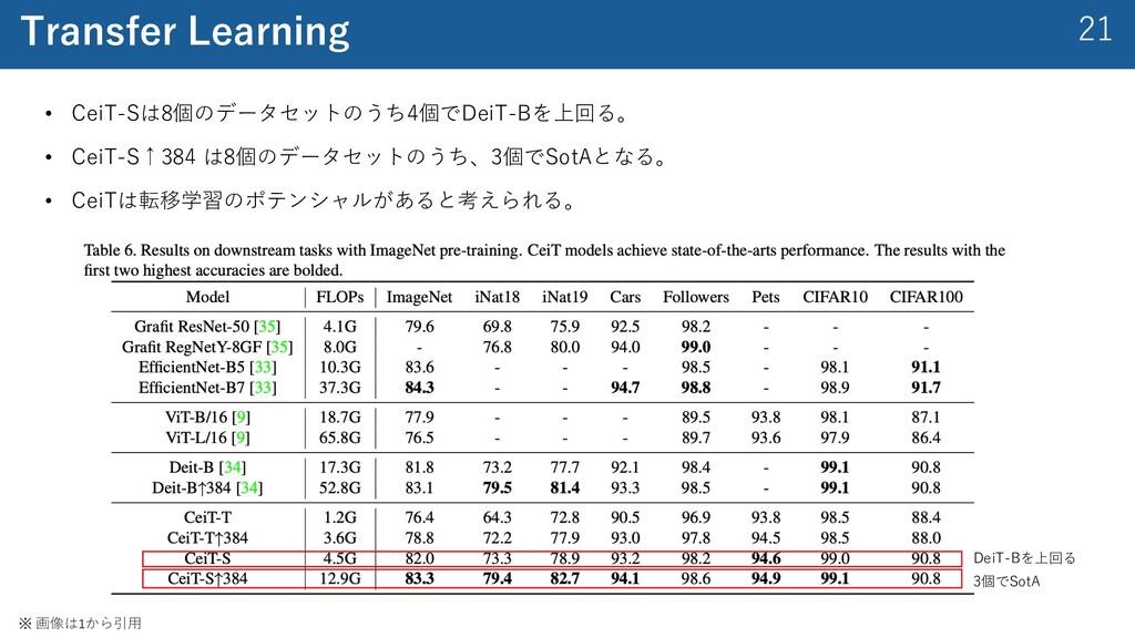 21 Transfer Learning • CeiT-Sは8個のデータセットのうち4個でDe...