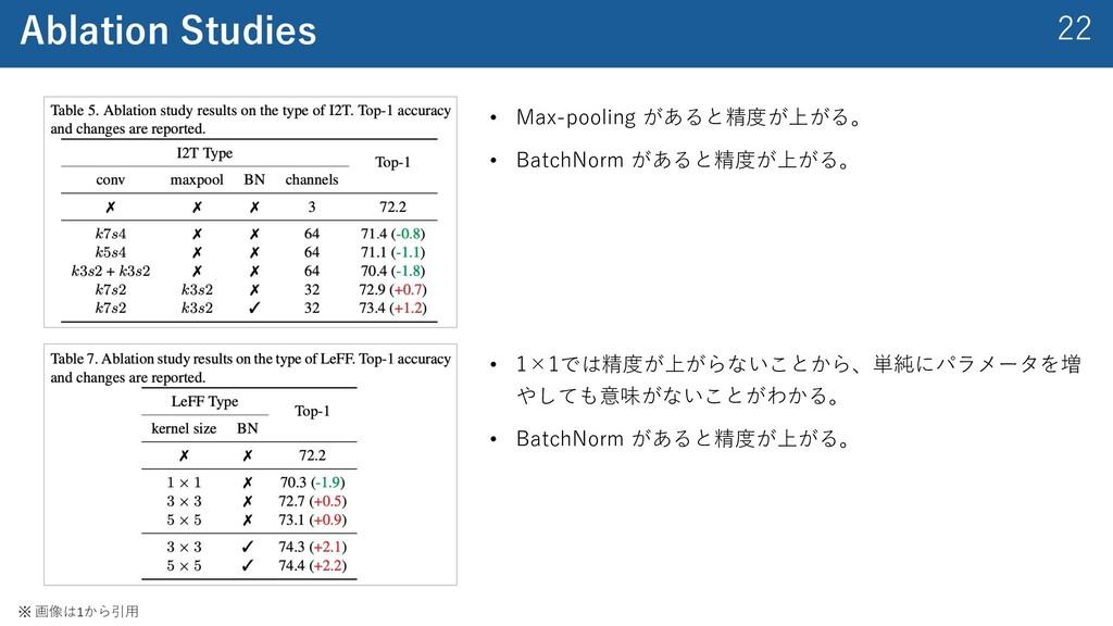22 Ablation Studies • Max-pooling があると精度が上がる。 •...