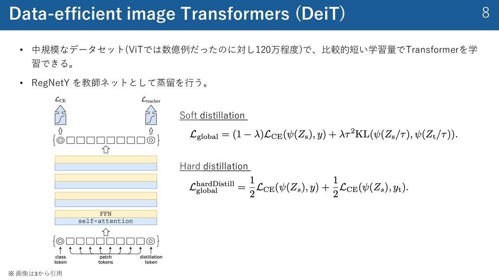 8 Data-efficient image Transformers (DeiT) • 中規...
